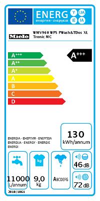 Miele_Energylabel